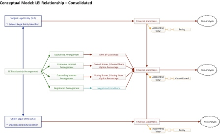 LEI PSPG - Conceptual Model - LEIxLEI (ii) Round 3_2 cropped